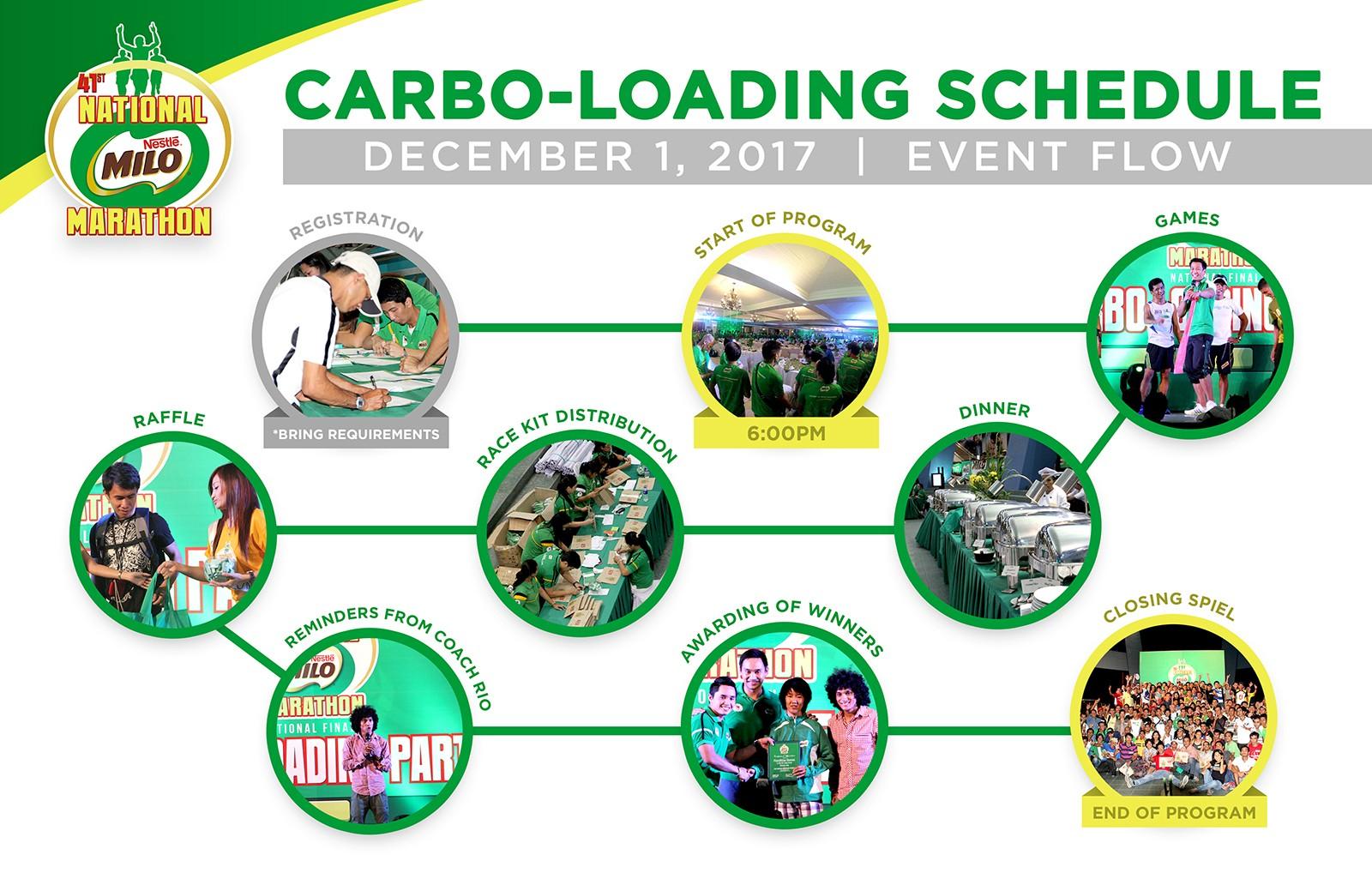 Milo Cebu Finals